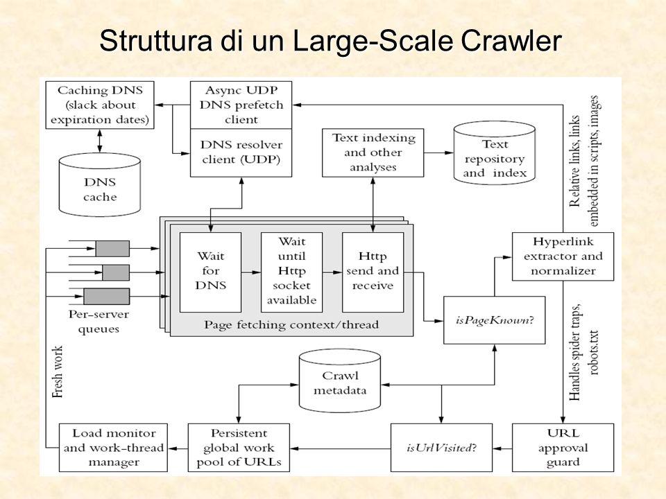 Text Repository (1/2) Le pagine raccolte dal crawler vengono solitamente memorizzare in un DB, dal quale poi diversi servizi e sistemi accedono per svolgere esternamente le loro attività.