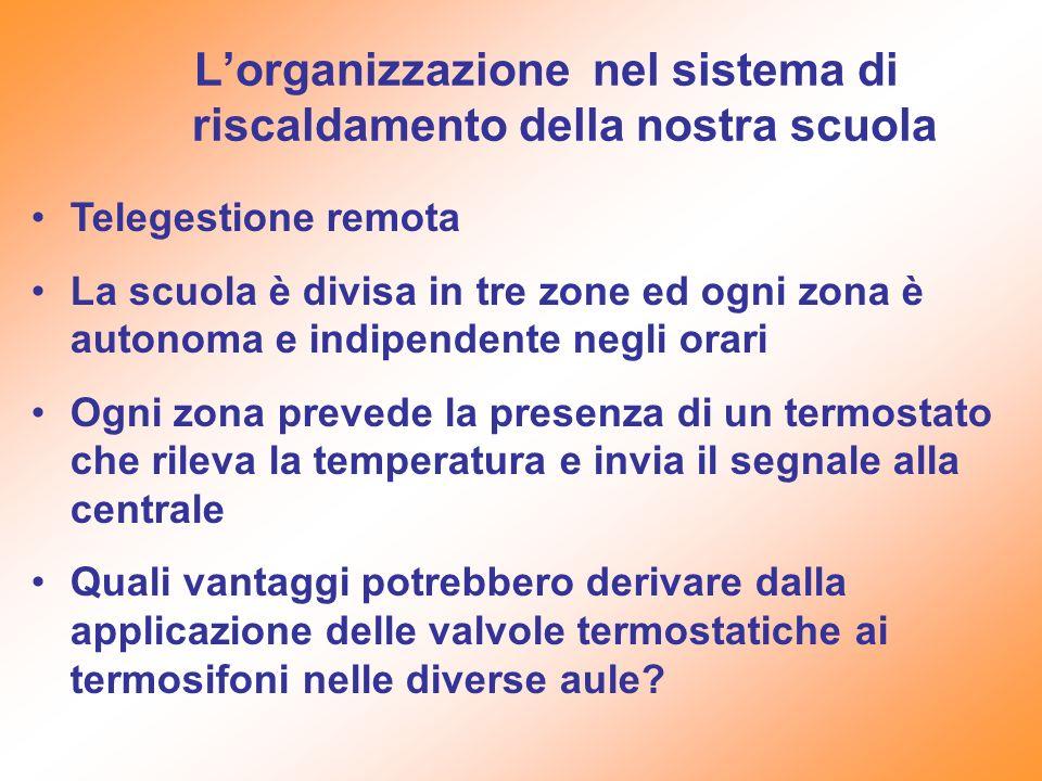 Lorganizzazione nel sistema di riscaldamento della nostra scuola Telegestione remota La scuola è divisa in tre zone ed ogni zona è autonoma e indipend