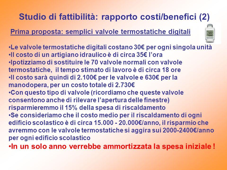 Studio di fattibilità: rapporto costi/benefici (2) Prima proposta: semplici valvole termostatiche digitali Le valvole termostatiche digitali costano 3