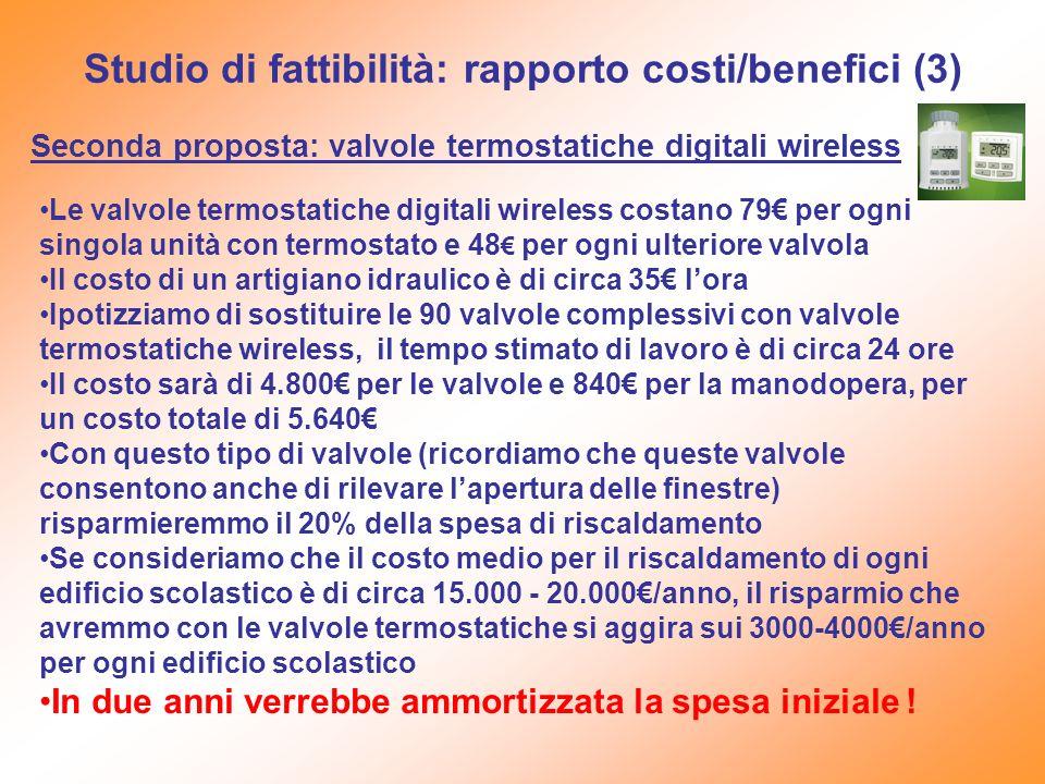 Studio di fattibilità: rapporto costi/benefici (3) Le valvole termostatiche digitali wireless costano 79 per ogni singola unità con termostato e 48 pe