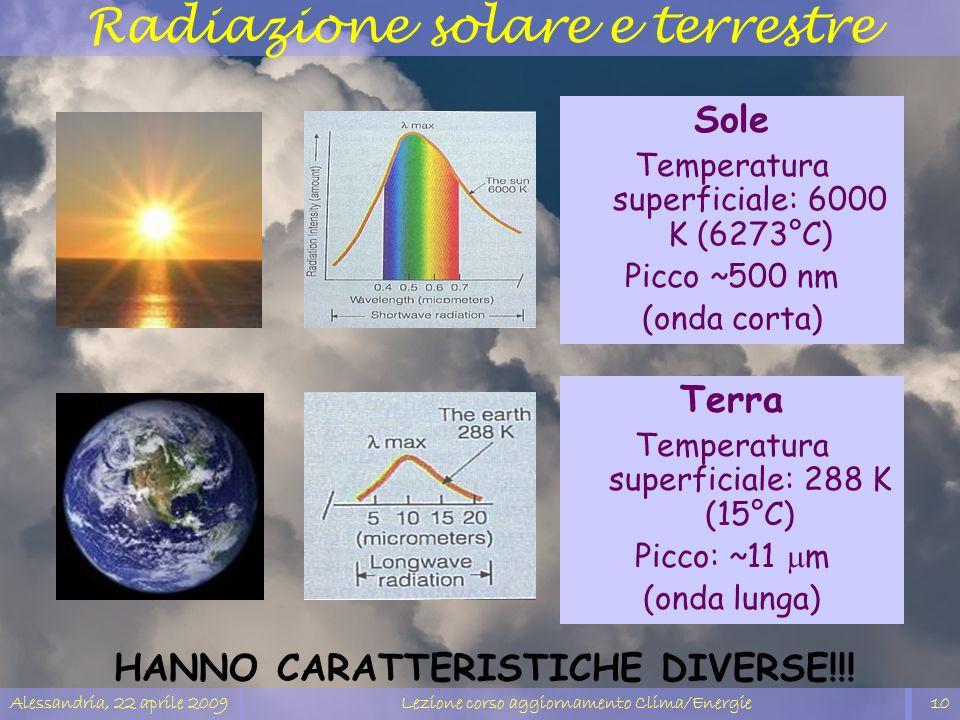 Alessandria, 22 aprile 2009Lezione corso aggiornamento Clima/Energie10 Radiazione solare e terrestre HANNO CARATTERISTICHE DIVERSE!!! Terra Temperatur