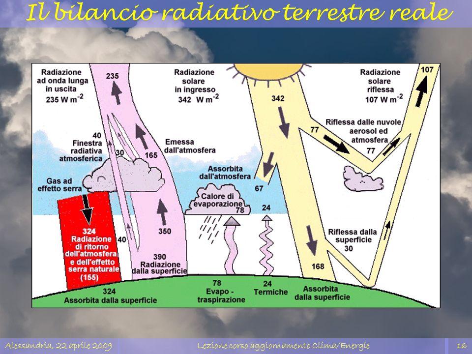 Alessandria, 22 aprile 2009Lezione corso aggiornamento Clima/Energie16 Il bilancio radiativo terrestre reale