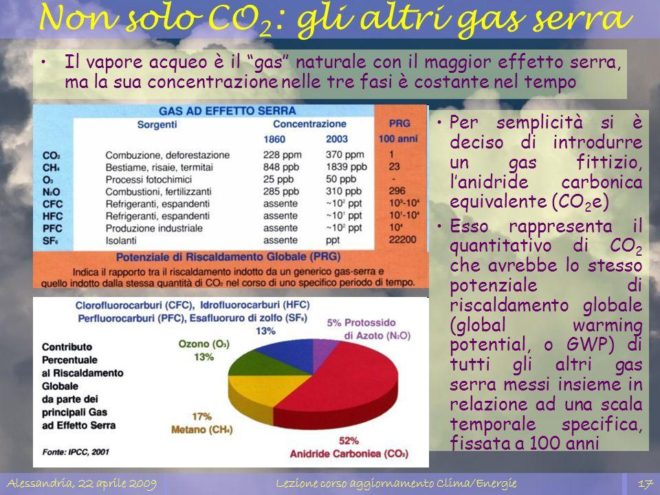 Alessandria, 22 aprile 2009Lezione corso aggiornamento Clima/Energie17 Non solo CO 2 : gli altri gas serra Il vapore acqueo è il gas naturale con il m