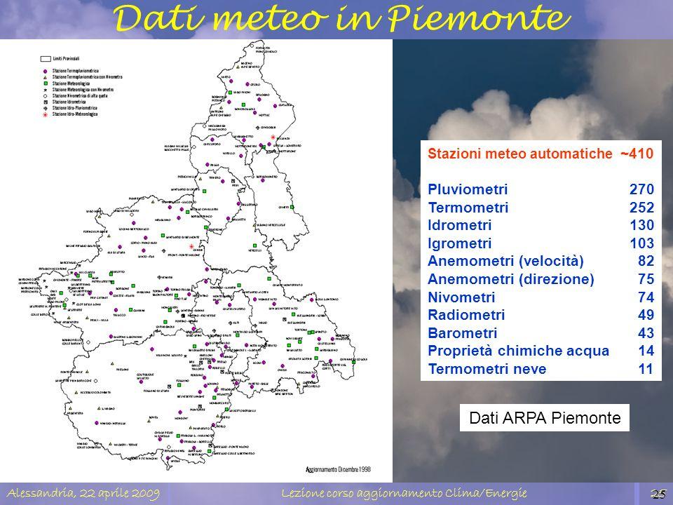 Alessandria, 22 aprile 2009Lezione corso aggiornamento Clima/Energie25 Stazioni meteo automatiche ~410 Pluviometri270 Termometri252 Idrometri130 Igrom