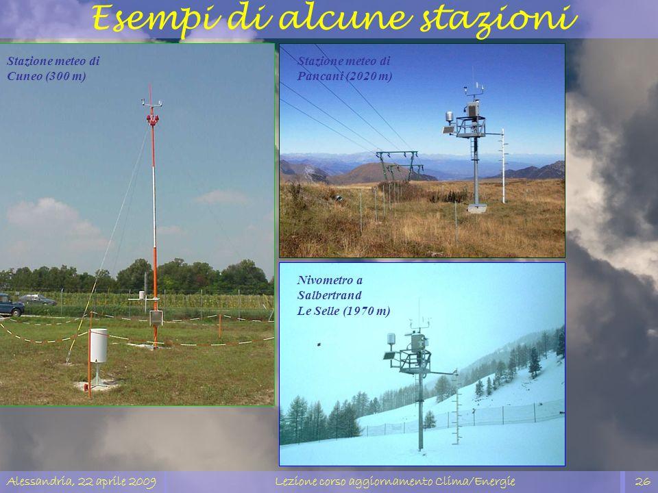 Alessandria, 22 aprile 2009Lezione corso aggiornamento Clima/Energie26 Stazione meteo di Cuneo (300 m) Esempi di alcune stazioni Stazione meteo di Pan