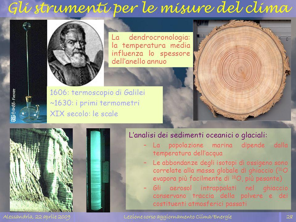 Alessandria, 22 aprile 2009Lezione corso aggiornamento Clima/Energie28 Gli strumenti per le misure del clima 1606: termoscopio di Galilei ~1630: i pri
