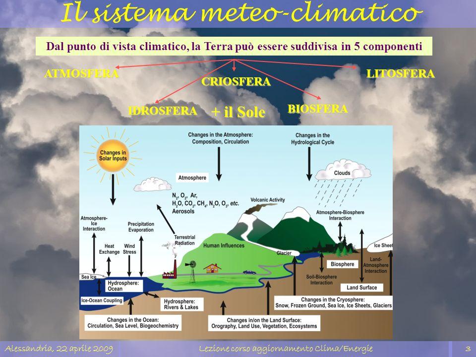Alessandria, 22 aprile 2009Lezione corso aggiornamento Clima/Energie3 Dal punto di vista climatico, la Terra può essere suddivisa in 5 componenti + il