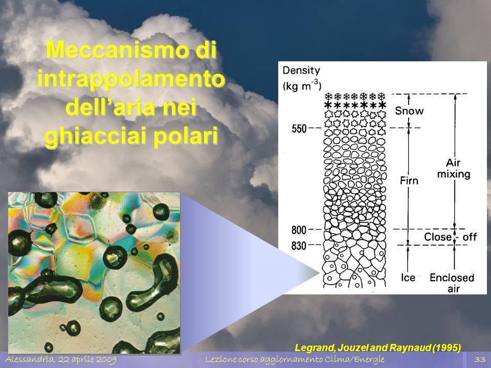 Alessandria, 22 aprile 2009Lezione corso aggiornamento Clima/Energie33 Legrand, Jouzel and Raynaud (1995) Meccanismo di intrappolamento dellaria nei g