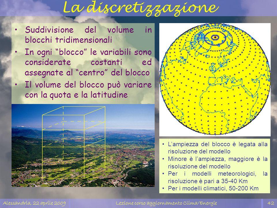 Alessandria, 22 aprile 2009Lezione corso aggiornamento Clima/Energie42 La discretizzazione Suddivisione del volume in blocchi tridimensionali In ogni