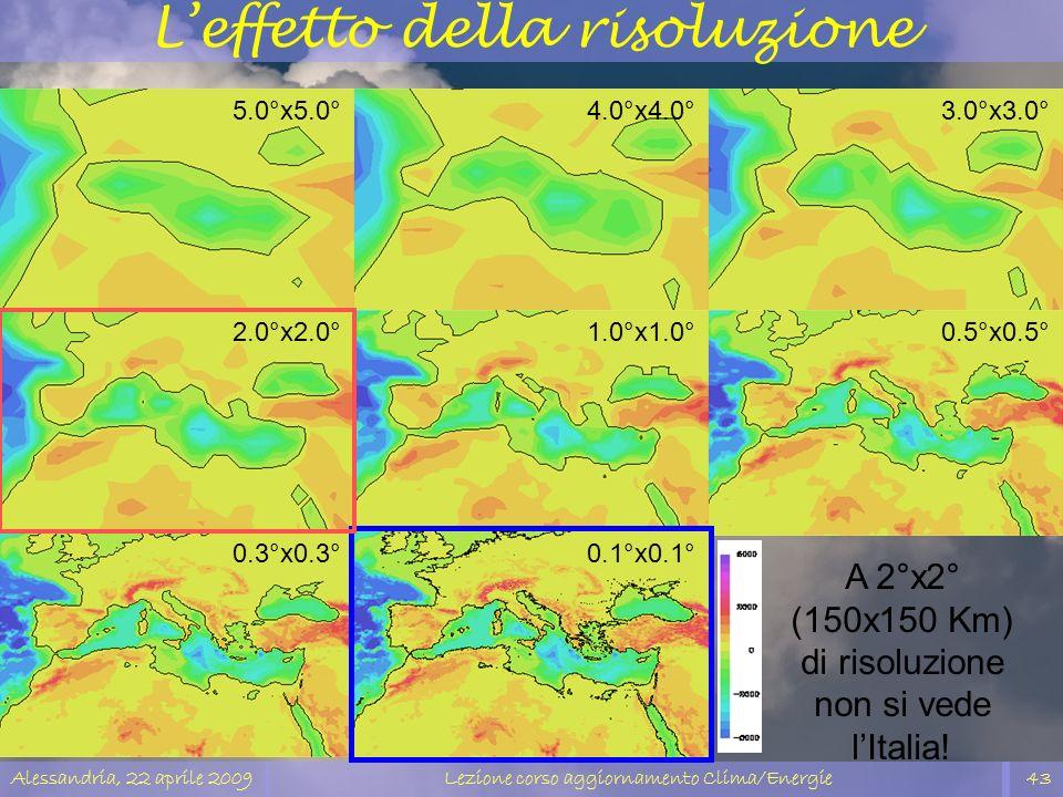Alessandria, 22 aprile 2009Lezione corso aggiornamento Clima/Energie43 Leffetto della risoluzione 5.0°x5.0°4.0°x4.0°3.0°x3.0° 2.0°x2.0°1.0°x1.0°0.5°x0