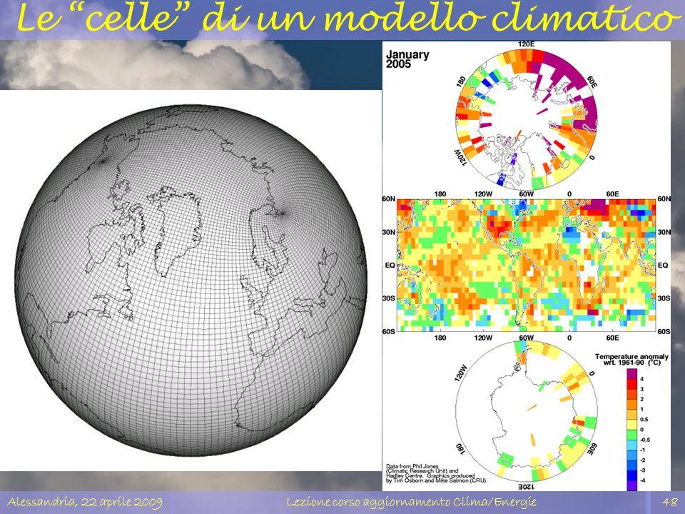 Alessandria, 22 aprile 2009Lezione corso aggiornamento Clima/Energie48 Le celle di un modello climatico