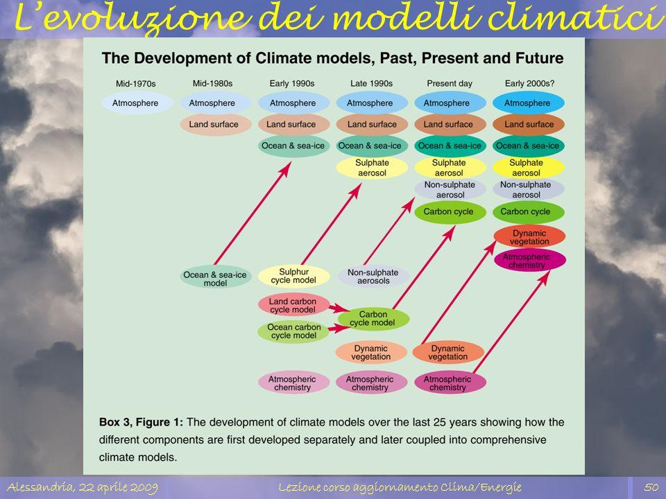 Alessandria, 22 aprile 2009Lezione corso aggiornamento Clima/Energie50 Levoluzione dei modelli climatici