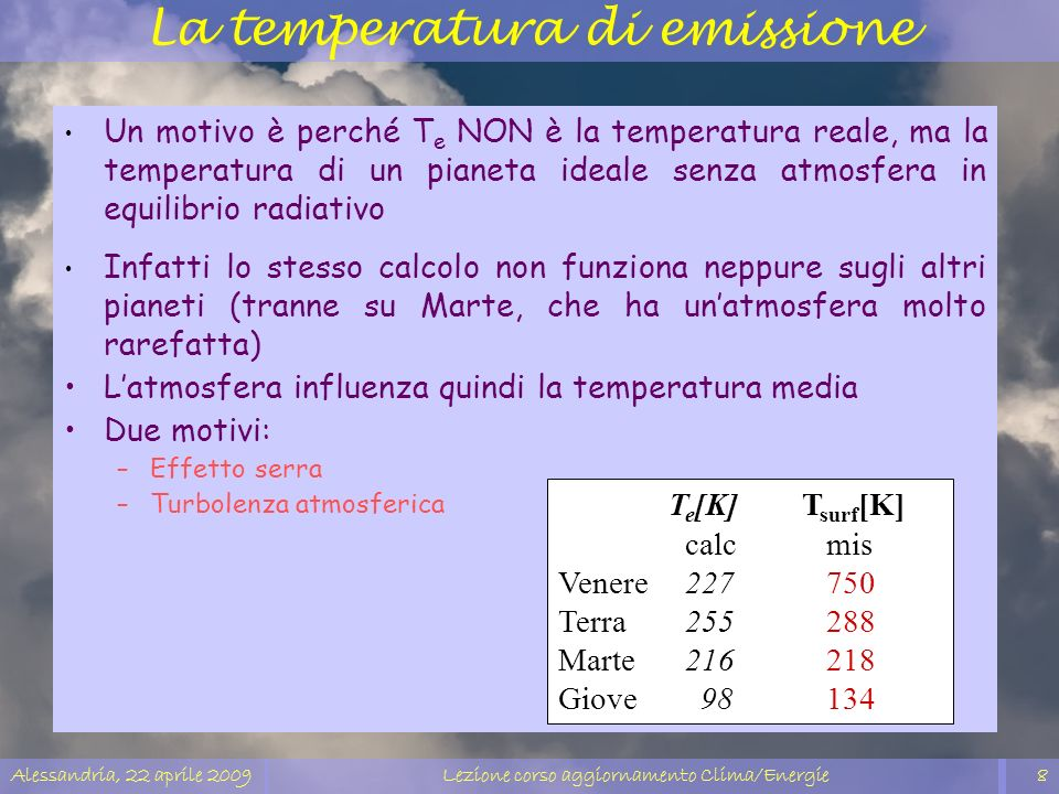Alessandria, 22 aprile 2009Lezione corso aggiornamento Clima/Energie8 La temperatura di emissione Un motivo è perché T e NON è la temperatura reale, m