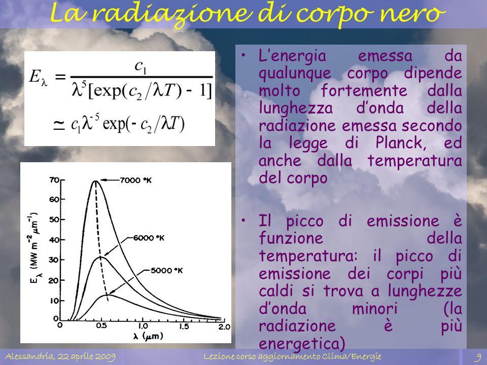 Alessandria, 22 aprile 2009Lezione corso aggiornamento Clima/Energie9 La radiazione di corpo nero Lenergia emessa da qualunque corpo dipende molto for