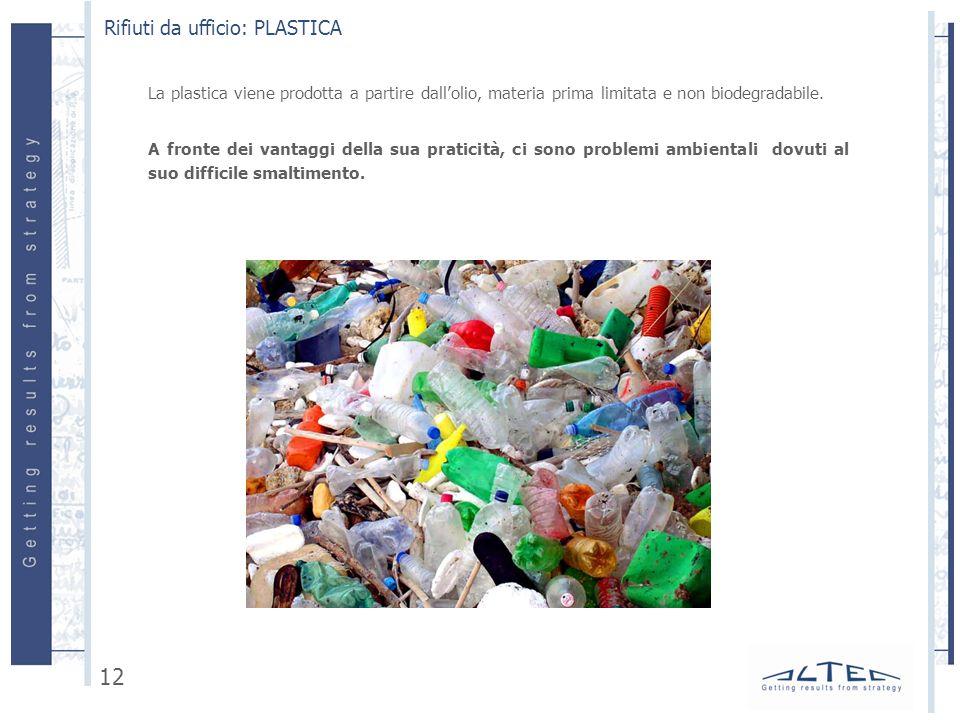 La plastica viene prodotta a partire dallolio, materia prima limitata e non biodegradabile. A fronte dei vantaggi della sua praticità, ci sono problem