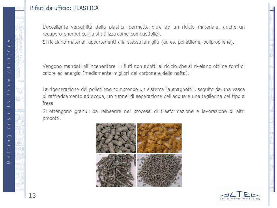 Leccellente versatilità della plastica permette oltre ad un riciclo materiale, anche un recupero energetico (la si utilizza come combustibile). Si ric