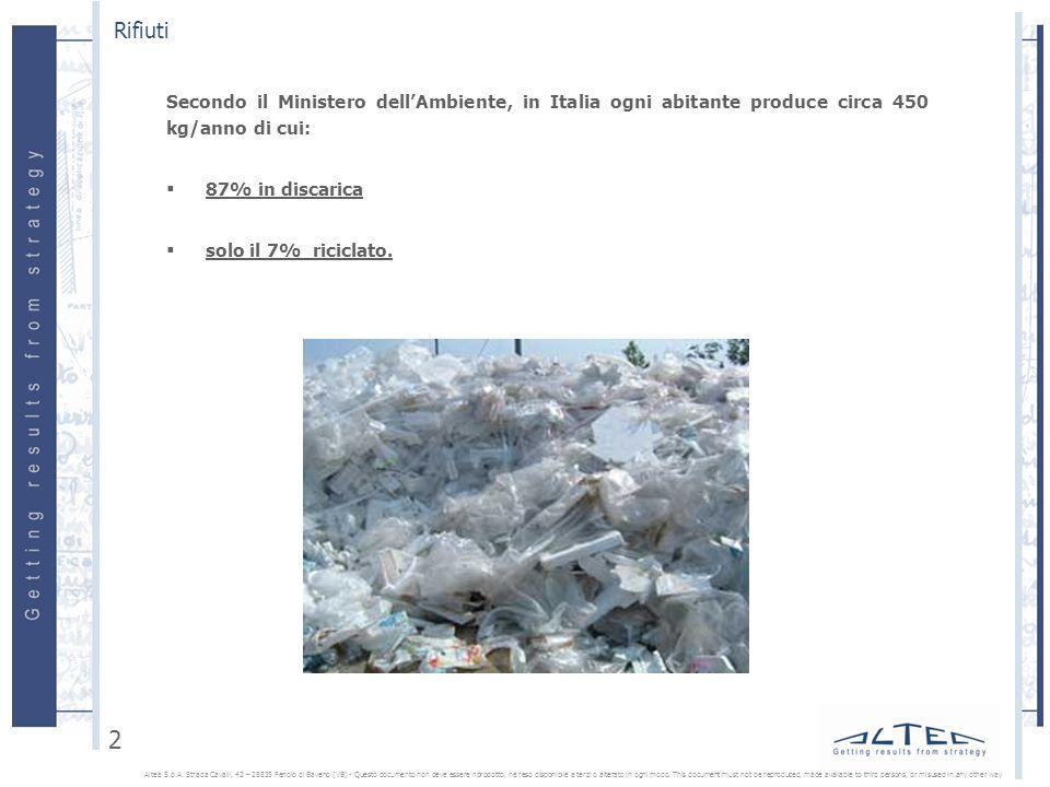 Rifiuti Secondo il Ministero dellAmbiente, in Italia ogni abitante produce circa 450 kg/anno di cui: 87% in discarica solo il 7% riciclato. 2 Altea S.