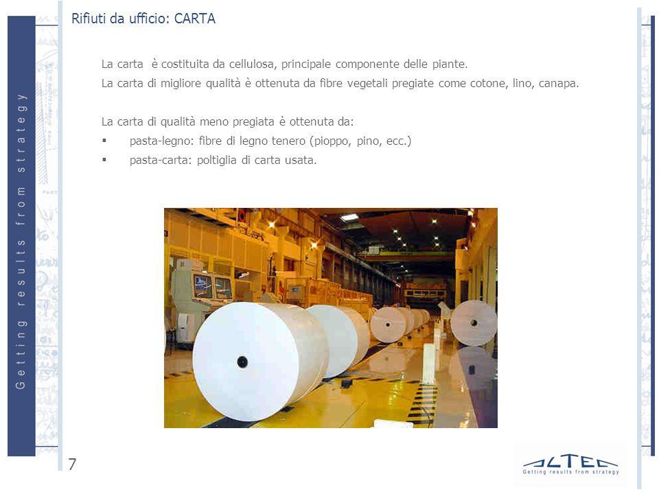 La carta è costituita da cellulosa, principale componente delle piante. La carta di migliore qualità è ottenuta da fibre vegetali pregiate come cotone
