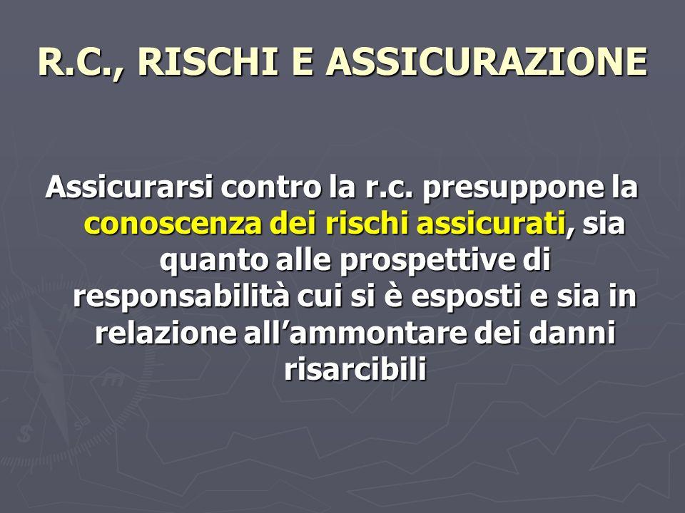 R.C., RISCHI E ASSICURAZIONE Assicurarsi contro la r.c. presuppone la conoscenza dei rischi assicurati, sia quanto alle prospettive di responsabilità