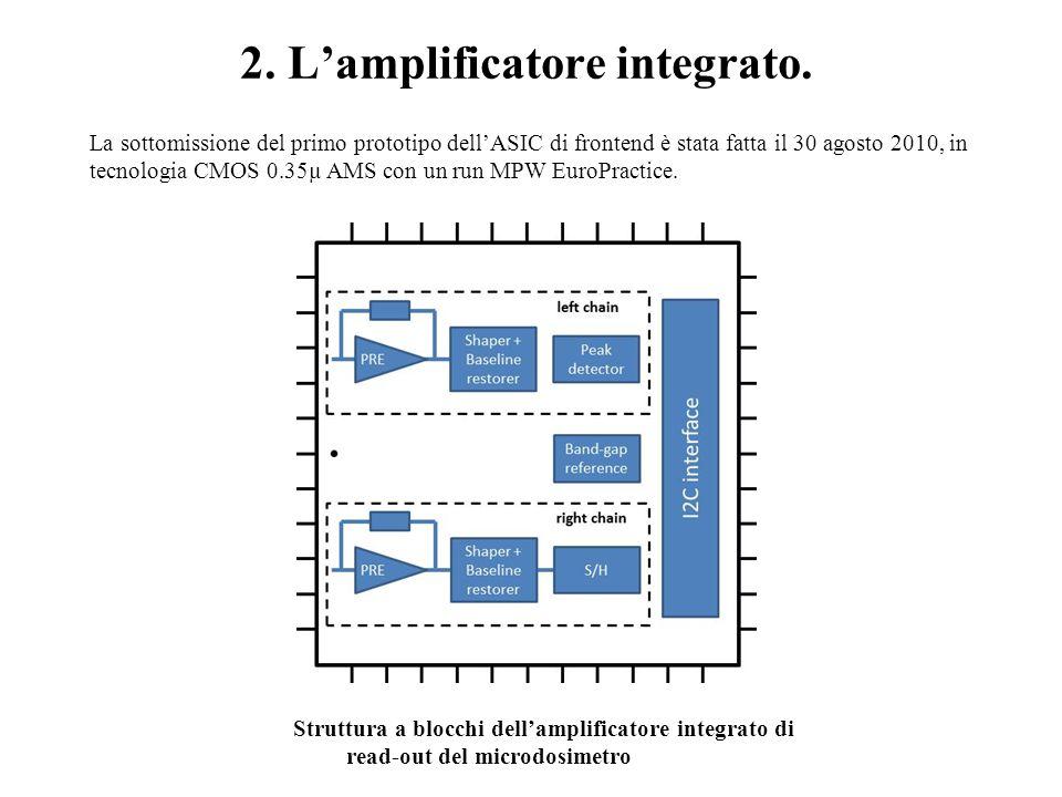 La sottomissione del primo prototipo dellASIC di frontend è stata fatta il 30 agosto 2010, in tecnologia CMOS 0.35µ AMS con un run MPW EuroPractice.