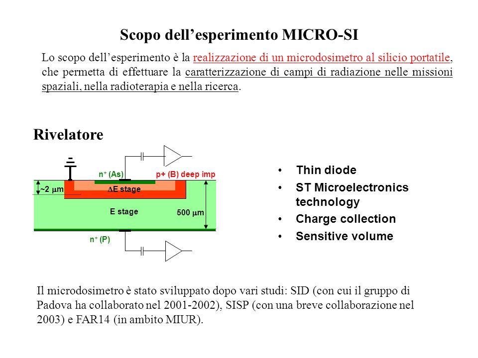 Scopo dellesperimento MICRO-SI Lo scopo dellesperimento è la realizzazione di un microdosimetro al silicio portatile, che permetta di effettuare la caratterizzazione di campi di radiazione nelle missioni spaziali, nella radioterapia e nella ricerca.