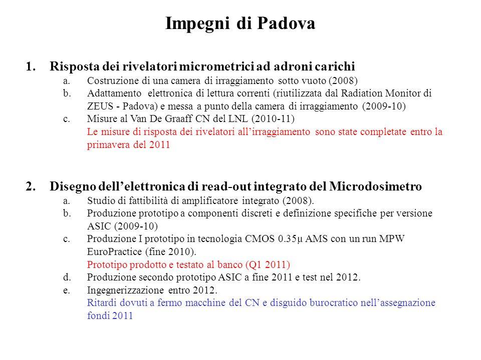 Impegni di Padova 1.Risposta dei rivelatori micrometrici ad adroni carichi a.Costruzione di una camera di irraggiamento sotto vuoto (2008) b.Adattamento elettronica di lettura correnti (riutilizzata dal Radiation Monitor di ZEUS - Padova) e messa a punto della camera di irraggiamento (2009-10) c.Misure al Van De Graaff CN del LNL (2010-11) Le misure di risposta dei rivelatori allirraggiamento sono state completate entro la primavera del 2011 2.Disegno dellelettronica di read-out integrato del Microdosimetro a.Studio di fattibilità di amplificatore integrato (2008).