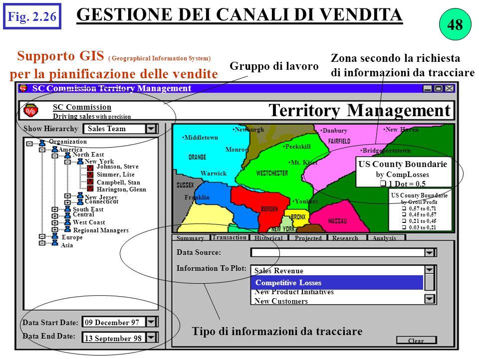 GESTIONE DEI CANALI DI VENDITA Supporto GIS ( Geographical Information System) per la pianificazione delle vendite Fig. 2.26 SC Commission Driving sal
