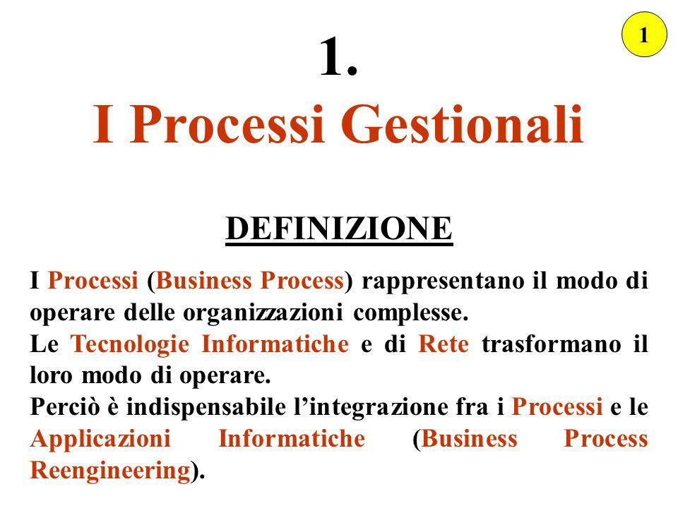 1. I Processi Gestionali DEFINIZIONE I Processi (Business Process) rappresentano il modo di operare delle organizzazioni complesse. Le Tecnologie Info