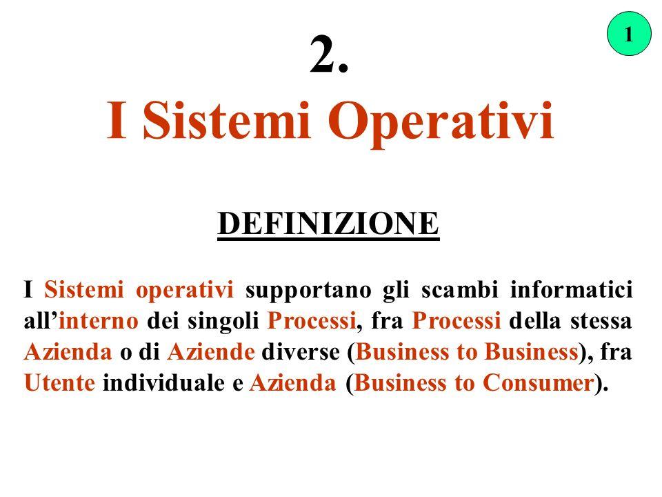 2. I Sistemi Operativi DEFINIZIONE I Sistemi operativi supportano gli scambi informatici allinterno dei singoli Processi, fra Processi della stessa Az