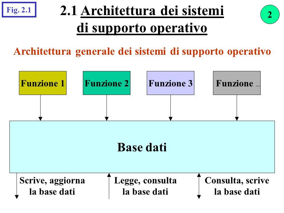 Base dati Funzione 2Funzione 1Funzione 3Funzione … Architettura generale dei sistemi di supporto operativo 2.1 Architettura dei sistemi di supporto op