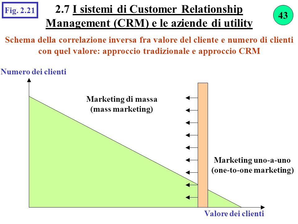 2.7 I sistemi di Customer Relationship Management (CRM) e le aziende di utility Schema della correlazione inversa fra valore del cliente e numero di c
