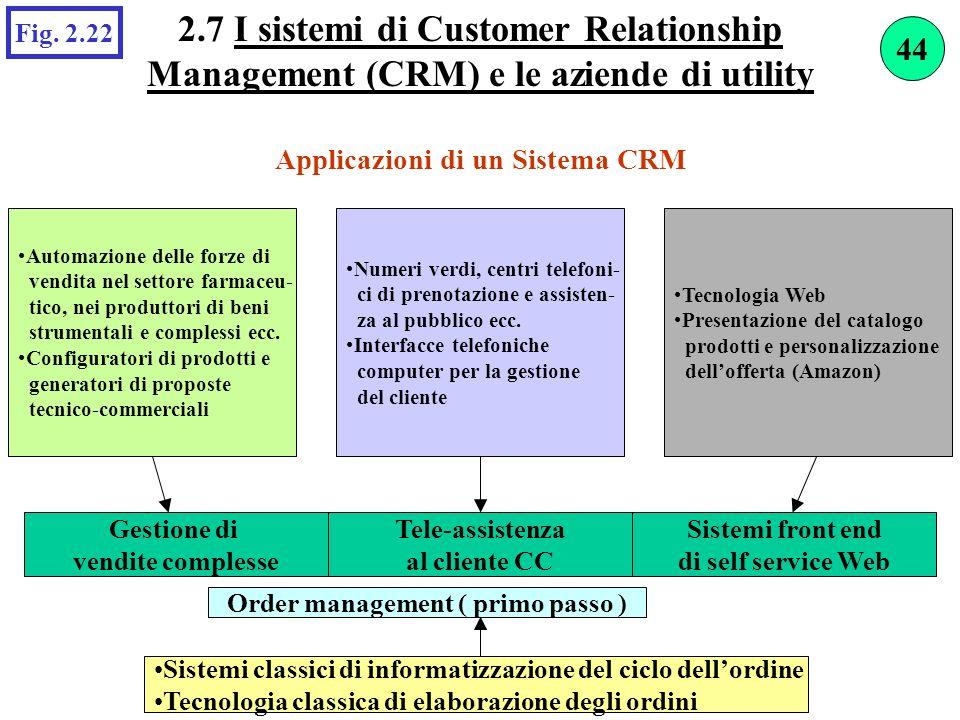 2.7 I sistemi di Customer Relationship Management (CRM) e le aziende di utility Applicazioni di un Sistema CRM Fig. 2.22 Sistemi classici di informati