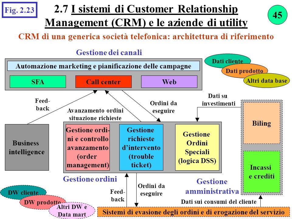 DW cliente 2.7 I sistemi di Customer Relationship Management (CRM) e le aziende di utility CRM di una generica società telefonica: architettura di rif