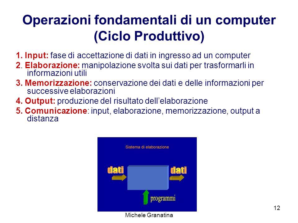 Informatica Generale lez.1 Michele Granatina 12 Operazioni fondamentali di un computer (Ciclo Produttivo) 1.