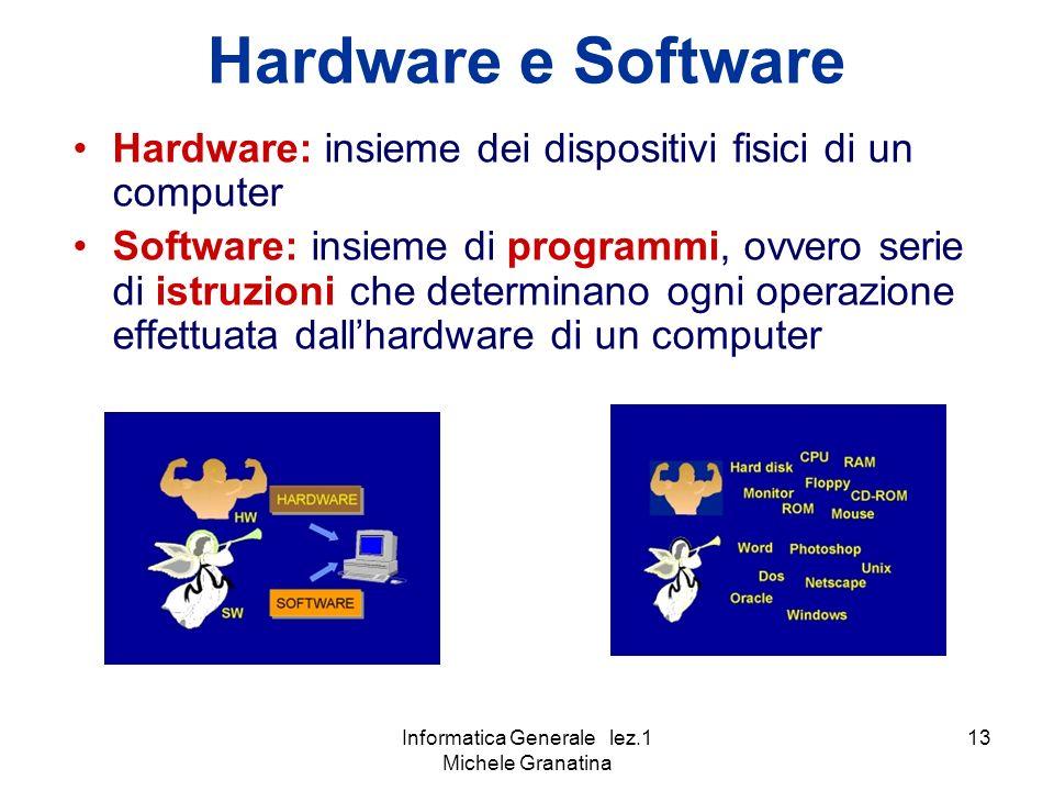 Informatica Generale lez.1 Michele Granatina 13 Hardware e Software Hardware: insieme dei dispositivi fisici di un computer Software: insieme di programmi, ovvero serie di istruzioni che determinano ogni operazione effettuata dallhardware di un computer