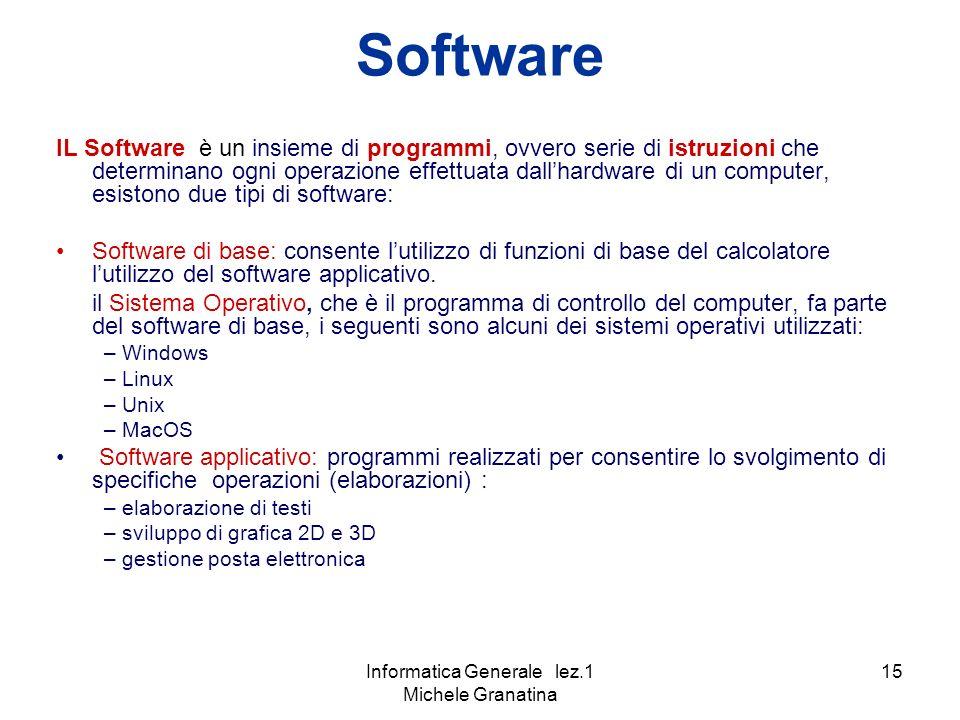 Informatica Generale lez.1 Michele Granatina 15 Software IL Software è un insieme di programmi, ovvero serie di istruzioni che determinano ogni operazione effettuata dallhardware di un computer, esistono due tipi di software: Software di base: consente lutilizzo di funzioni di base del calcolatore lutilizzo del software applicativo.