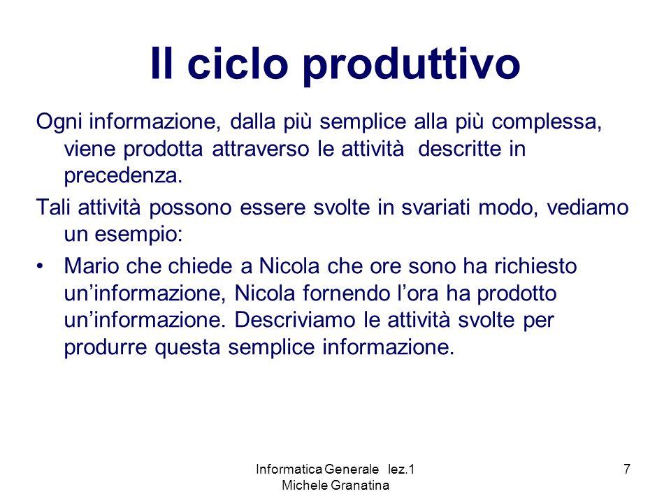 Informatica Generale lez.1 Michele Granatina 7 Il ciclo produttivo Ogni informazione, dalla più semplice alla più complessa, viene prodotta attraverso le attività descritte in precedenza.