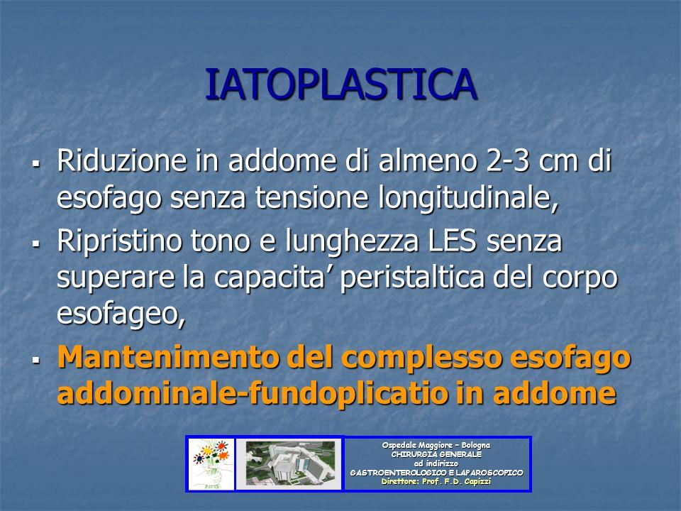 IATOPLASTICA Riduzione in addome di almeno 2-3 cm di esofago senza tensione longitudinale, Riduzione in addome di almeno 2-3 cm di esofago senza tensi