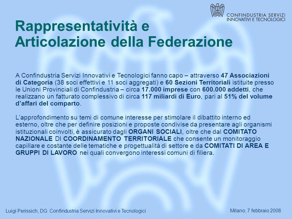 Milano, 7 febbraio 2008 Luigi Perissich, DG Confindustria Servizi Innovativi e Tecnologici Rappresentatività e Articolazione della Federazione A Confindustria Servizi Innovativi e Tecnologici fanno capo – attraverso 47 Associazioni di Categoria (38 soci effettivi e 11 soci aggregati) e 60 Sezioni Territoriali istituite presso le Unioni Provinciali di Confindustria – circa 17.000 imprese con 600.000 addetti, che realizzano un fatturato complessivo di circa 117 miliardi di Euro, pari al 51% del volume daffari del comparto.