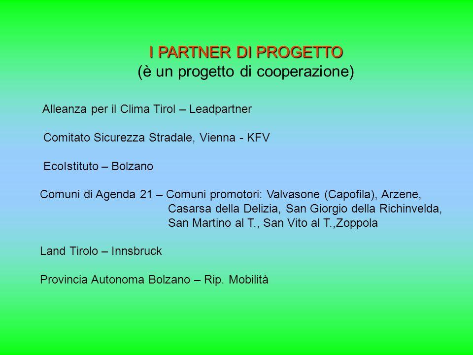 I PARTNER DI PROGETTO (è un progetto di cooperazione) Alleanza per il Clima Tirol – Leadpartner Comitato Sicurezza Stradale, Vienna - KFV EcoIstituto – Bolzano Comuni di Agenda 21 – Comuni promotori: Valvasone (Capofila), Arzene, Casarsa della Delizia, San Giorgio della Richinvelda, San Martino al T., San Vito al T.,Zoppola Land Tirolo – Innsbruck Provincia Autonoma Bolzano – Rip.