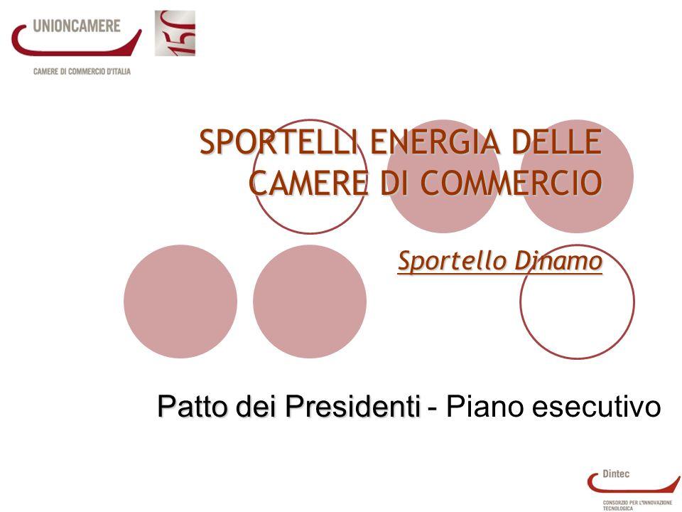 SPORTELLI ENERGIA DELLE CAMERE DI COMMERCIO Sportello Dinamo Patto dei Presidenti Patto dei Presidenti - Piano esecutivo