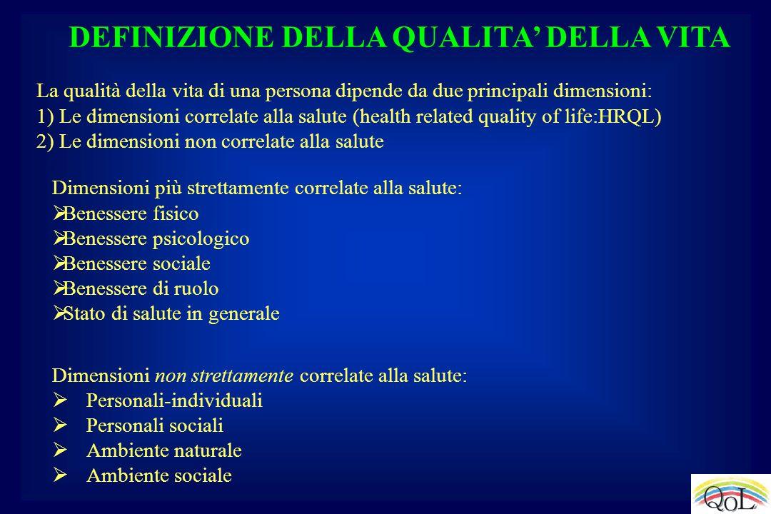 ATTENDIBILITA: COEFFICIENTE ALFA DI CRONBACH ISSQoL SCALE (ITEM #) BENESSERE FISICO 6.90 BENESSERE DI RUOLO 2.83 SUPPORTO SOCIALE 4.70 FUNZIONE SOCIALE 2.82 DEPRESSIONE E ANSIA 7.88 ENERGIA E VITALITA 4.83 DISAGIO LEGATO ALLA MALATTIA 4.90 FUNZIONE COGNITIVA 4.88 VITA SESSUALE 5.82 RAPPORTO CON LEQUIPE CURANTE 9.93 IMPATTO DEL TRATTAMENTO 3.82 CAMBIAMENTI NELLASPETTO FISICO 4.87 PROGETTUALITA 2.77 QUALITA DELLA VITA GLOBALE 3.86 MATERNITA 3.83 alfa di Cronbach