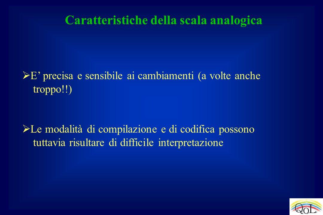 Caratteristiche della scala analogica E precisa e sensibile ai cambiamenti (a volte anche troppo!!) Le modalità di compilazione e di codifica possono