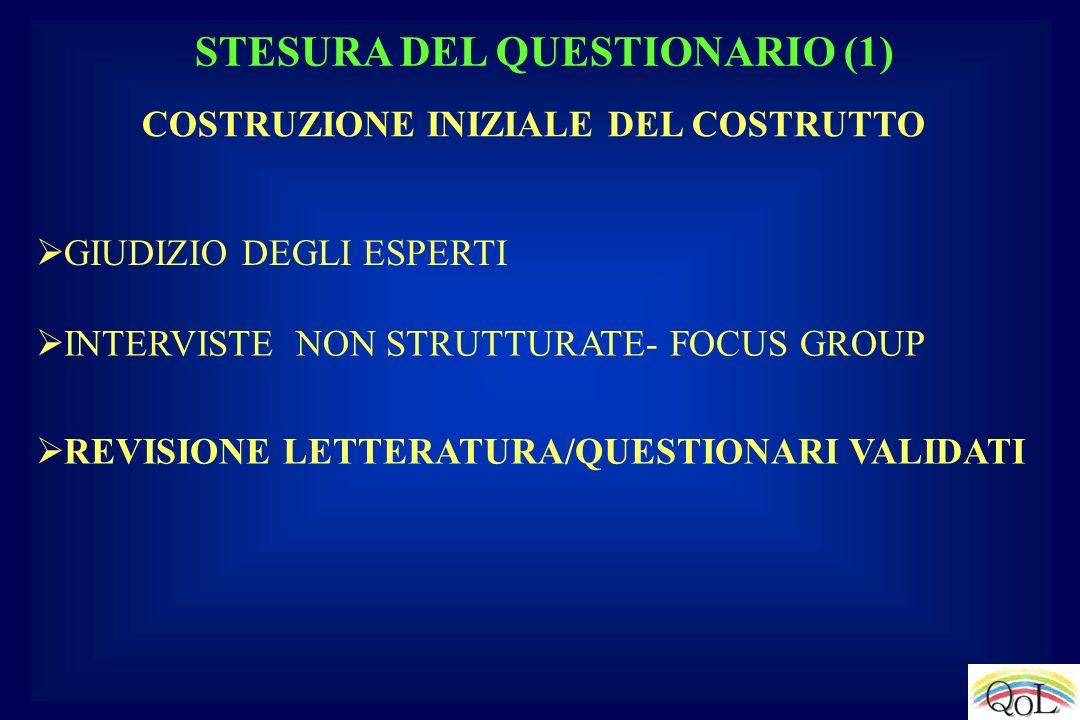 STESURA DEL QUESTIONARIO (1) GIUDIZIO DEGLI ESPERTI COSTRUZIONE INIZIALE DEL COSTRUTTO INTERVISTE NON STRUTTURATE- FOCUS GROUP REVISIONE LETTERATURA/Q