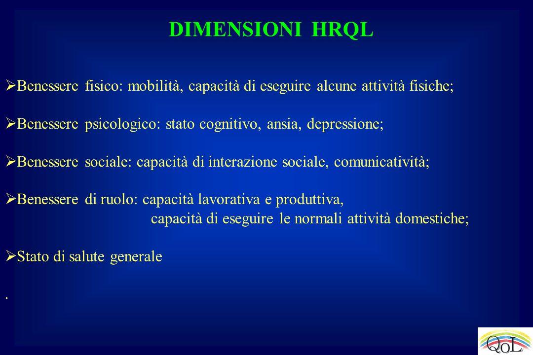 DIMENSIONI HRQL Benessere fisico: mobilità, capacità di eseguire alcune attività fisiche; Benessere psicologico: stato cognitivo, ansia, depressione;