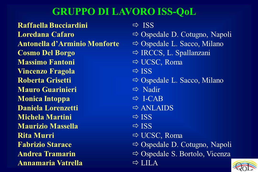 GRUPPO DI LAVORO ISS-QoL Raffaella Bucciardini ISS Loredana Cafaro Ospedale D. Cotugno, Napoli Antonella dArminio Monforte Ospedale L. Sacco, Milano C