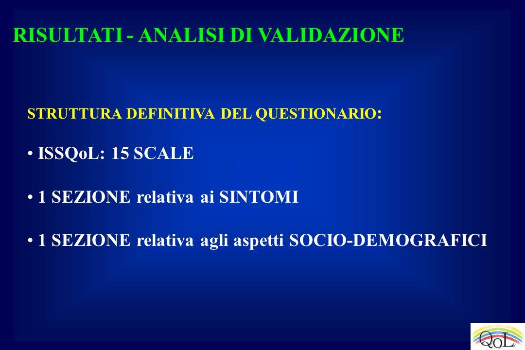 RISULTATI - ANALISI DI VALIDAZIONE STRUTTURA DEFINITIVA DEL QUESTIONARIO : ISSQoL: 15 SCALE 1 SEZIONE relativa ai SINTOMI 1 SEZIONE relativa agli aspe