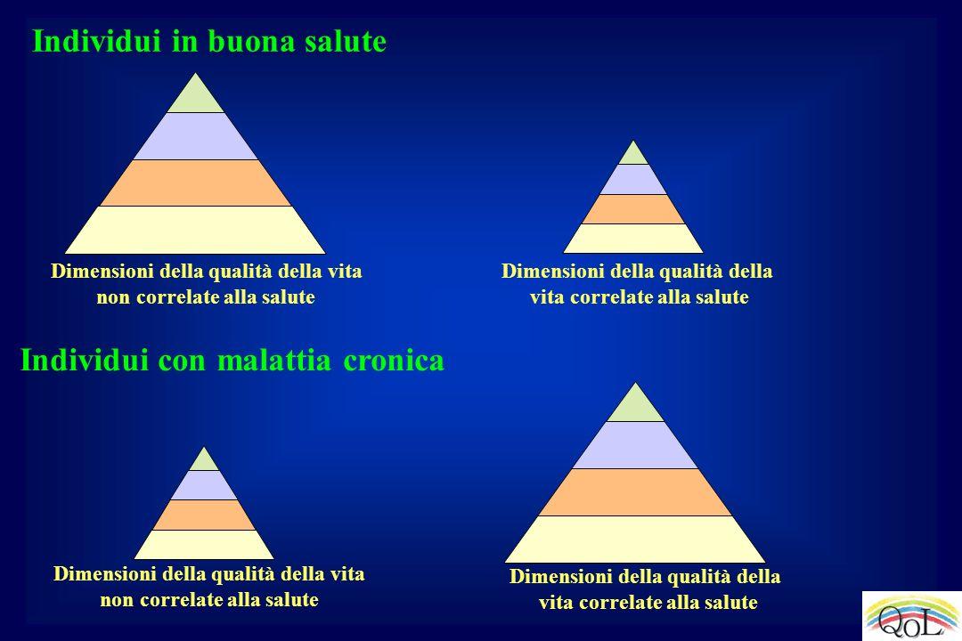 PROSPETTIVE UTILIZZO DELLISSQoL NEGLI STUDI CLINICI ITALIANI VALIDAZIONE DELLISSQoL IN AMBITO EUROPEO