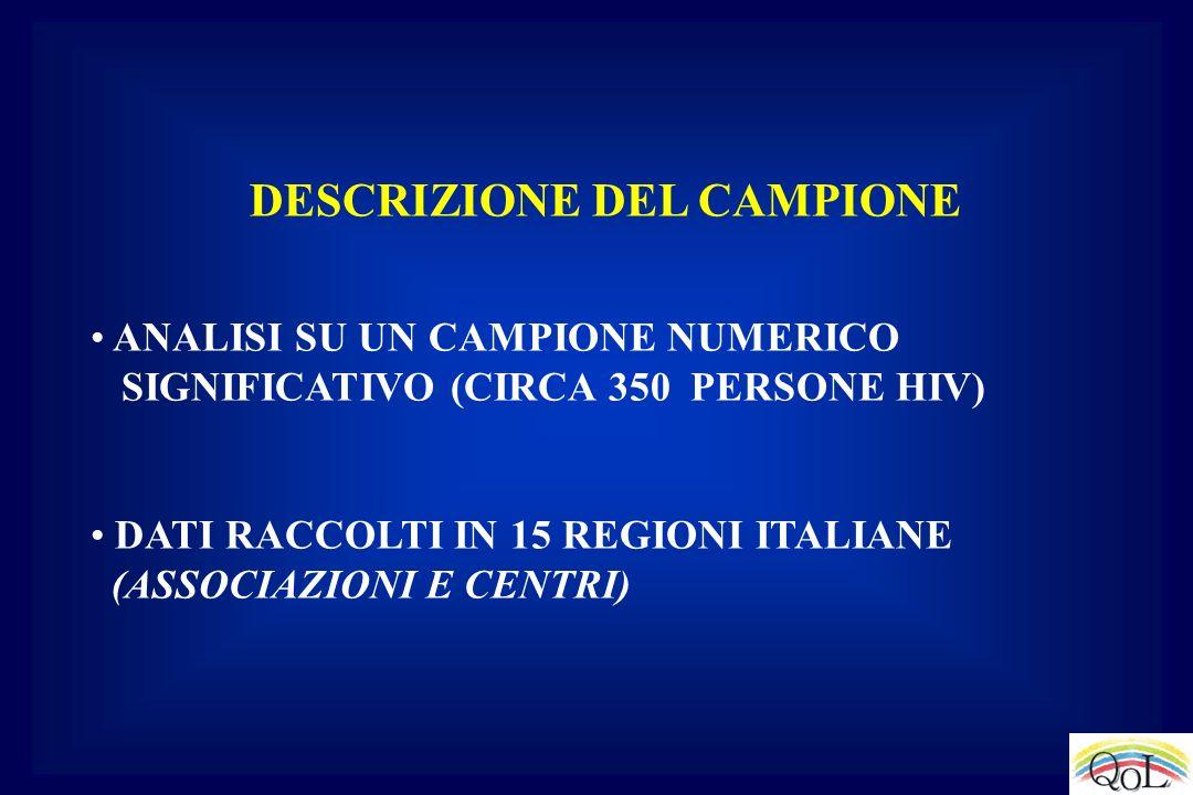 DESCRIZIONE DEL CAMPIONE ANALISI SU UN CAMPIONE NUMERICO SIGNIFICATIVO (CIRCA 350 PERSONE HIV) DATI RACCOLTI IN 15 REGIONI ITALIANE (ASSOCIAZIONI E CE