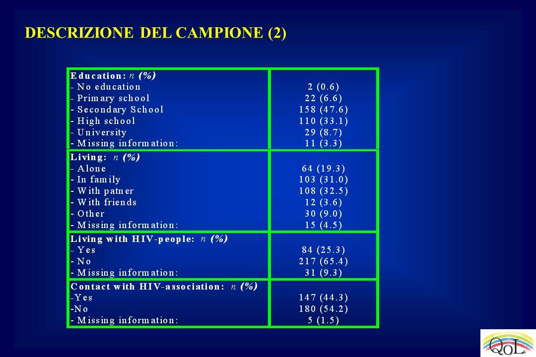 DESCRIZIONE DEL CAMPIONE (2)